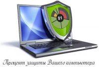 OPSWAT — оценка защиты компьютера