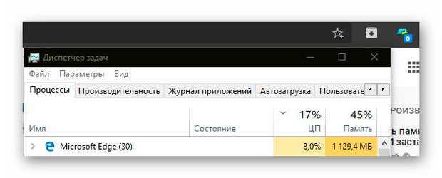 потребление памяти браузером