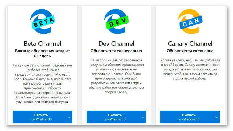 каналы распространения Microsoft Edge (Chromium)